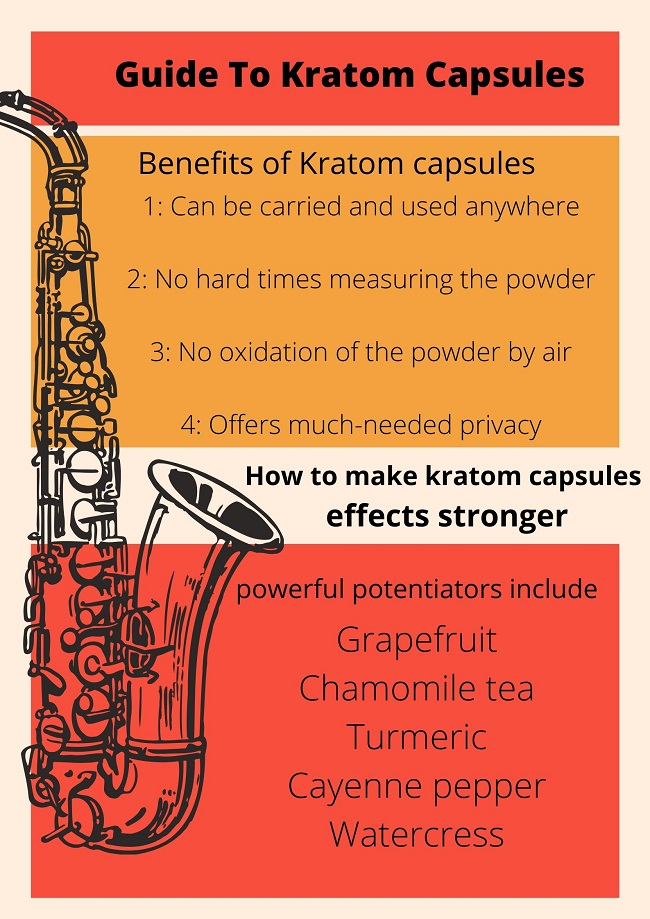 Guide To Kratom Capsules