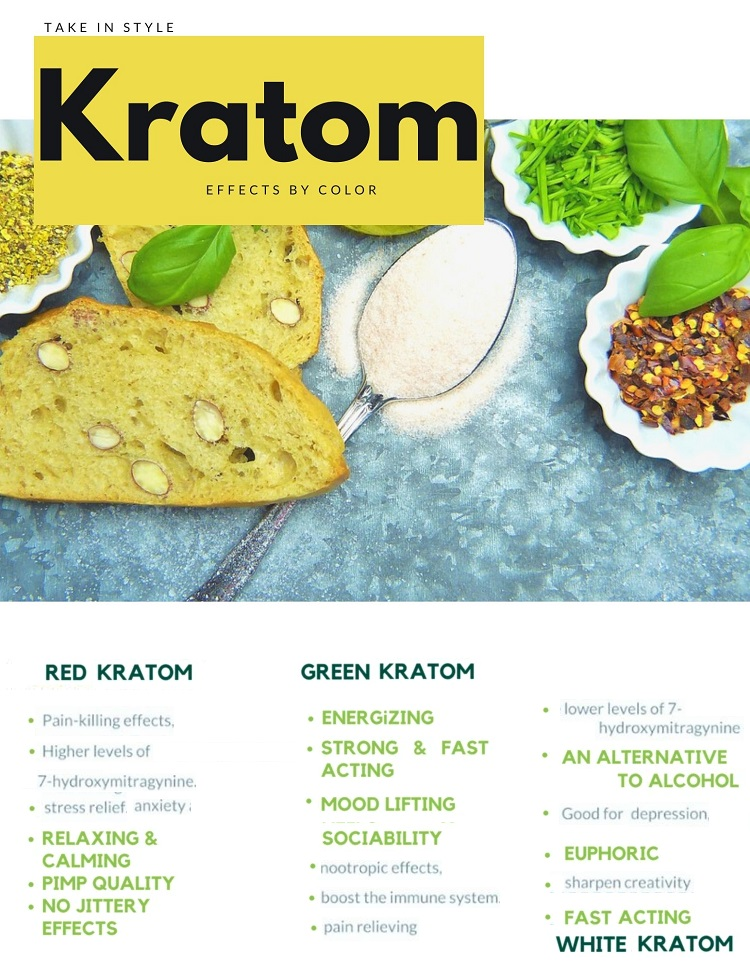 Kratom strains effects