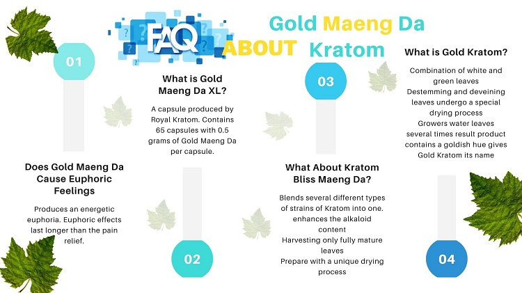 Gold Maeng Da Kratom FAQs