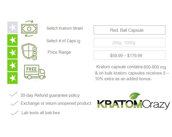 About Kratom Crazy