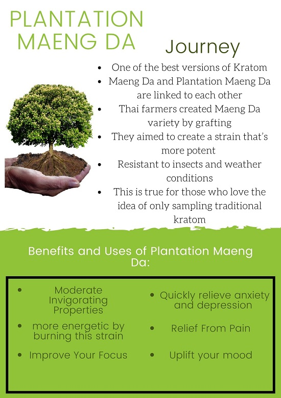 About Plantation Maeng Da
