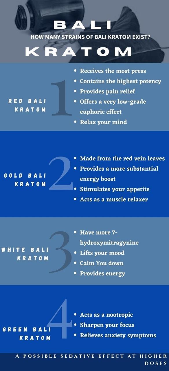 Bali Kratom Strain