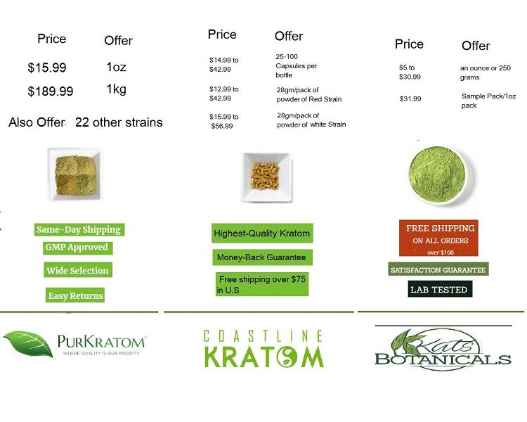 Buy OG Bali Kratom