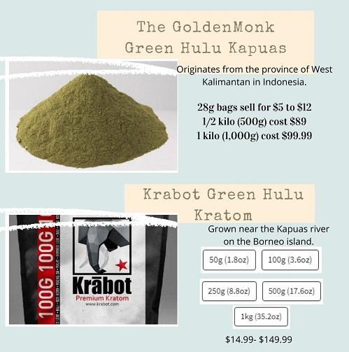 Green Hulu Kapuas Kratom Vendor