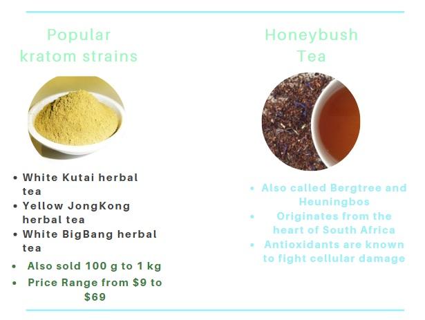 Herbal RVA Product