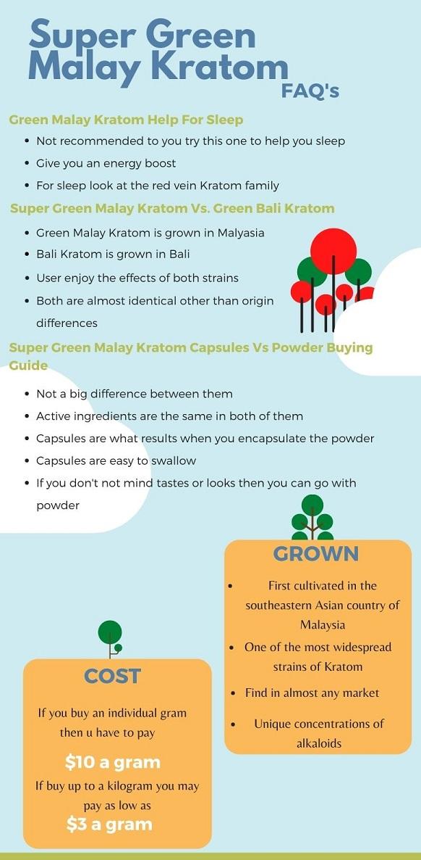 Super Green Malay Kratom FAQs
